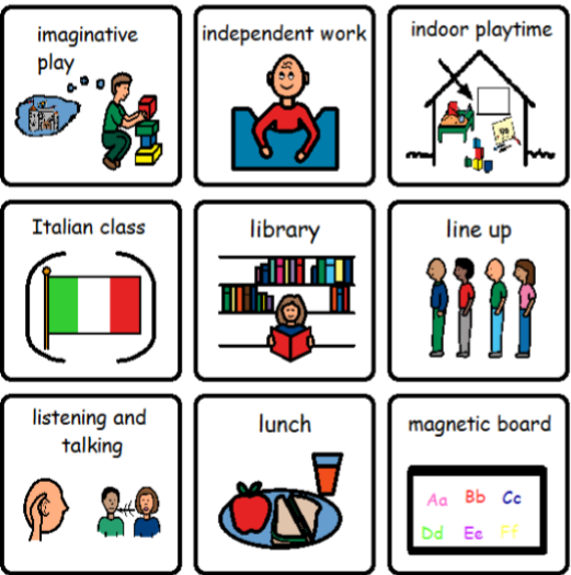 Examples of visual supports e.g. magnetic board